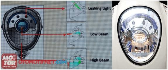Komponen yang terdapat pada Headlamp Projector tipe ScoopyFI