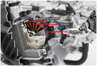 Magnet Flywheel, Magnet Flywhel & Stator