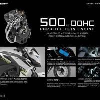Feature Honda CB500F