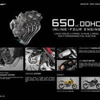 Feature Honda CB650F