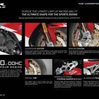 Feature Honda CBR 1000RR SP