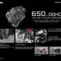 Feature Honda CBR 650F