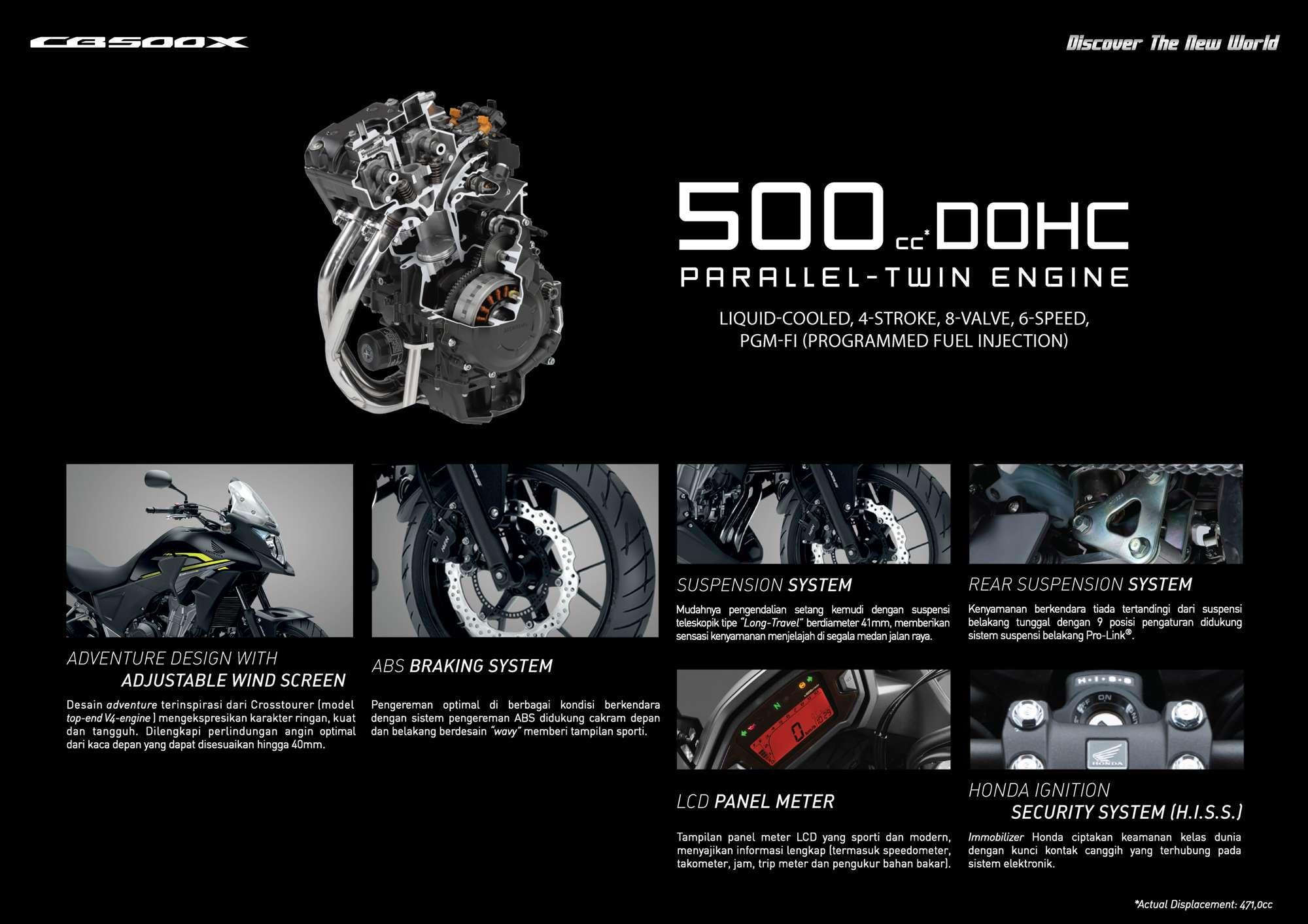 Brosur Motor Honda CB500X - 2