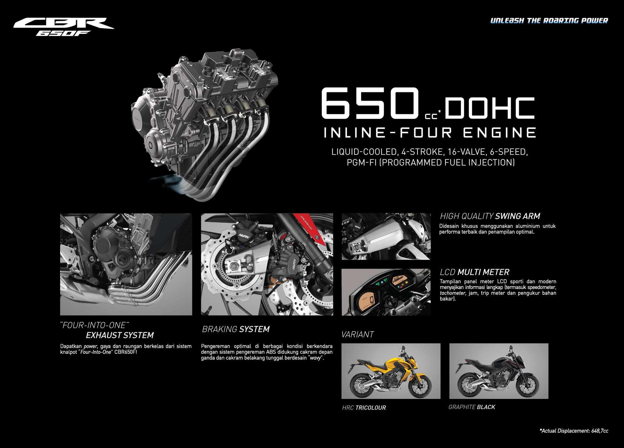 Brosur Motor Honda CBR 650F - 2