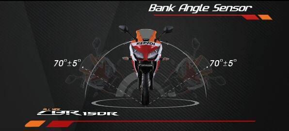 Fitur Bank Angle Sensor Pada Honda CBR 150R