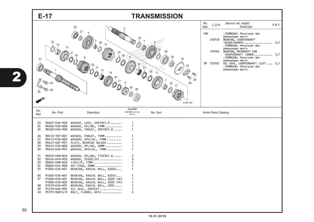 e17 transmission - 2