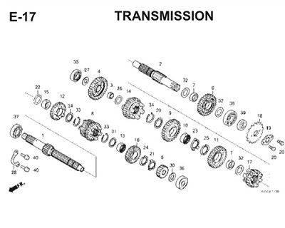 E17 Transmission
