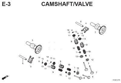 e3 camshaft valve
