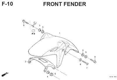 f10 front fender