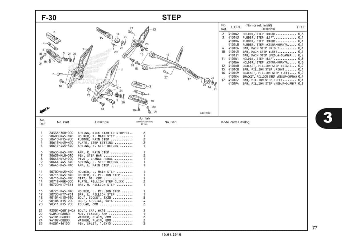 f30 step - 1