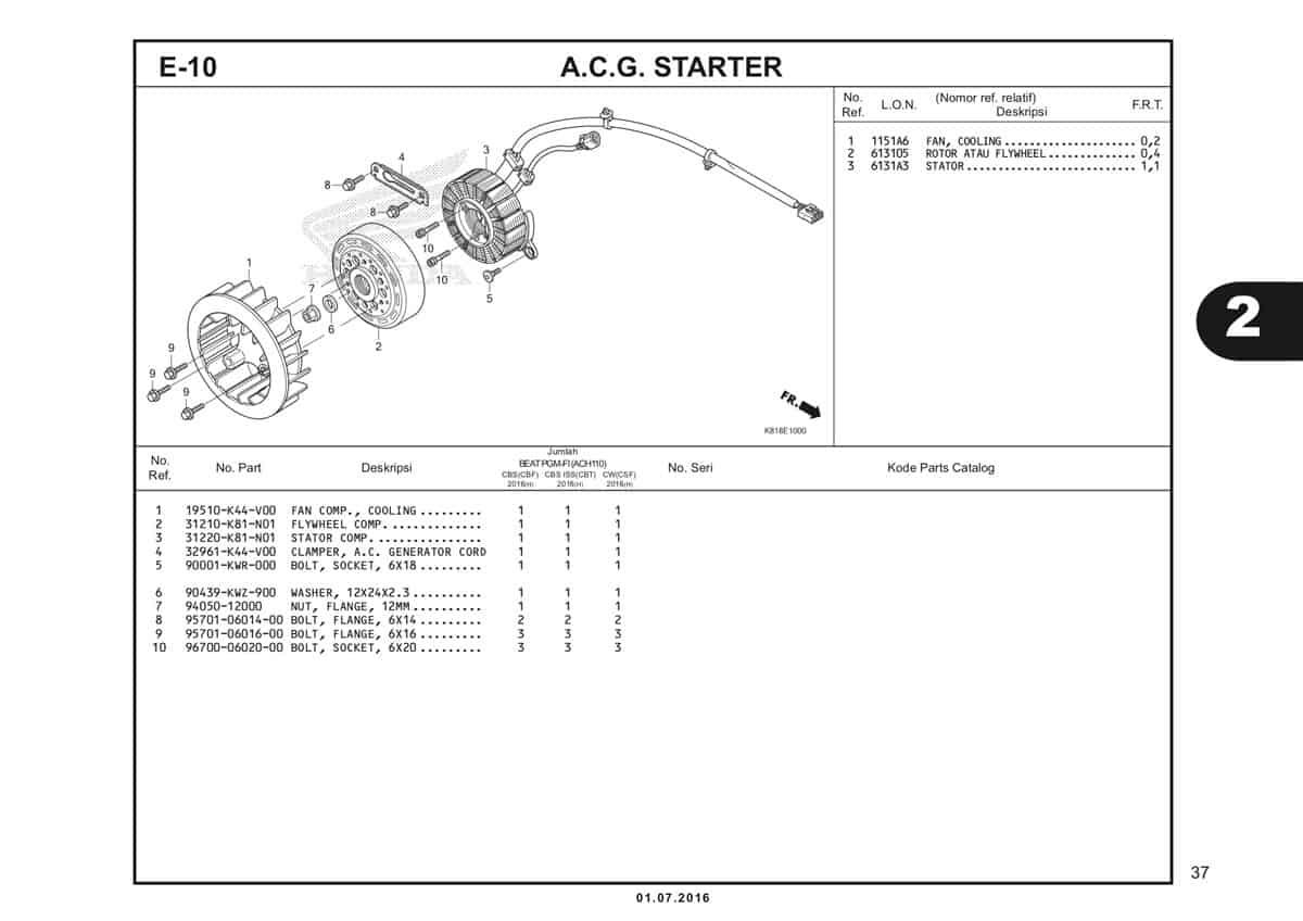 E10 A.C.G Starter
