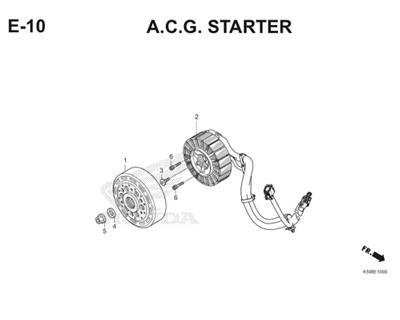 E10 A.C.G. Starter Thumb