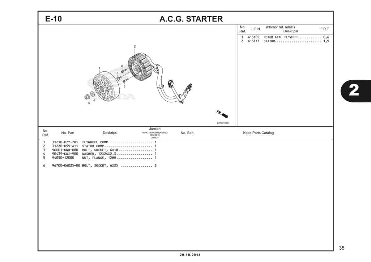 E10 A.C.G. Starter