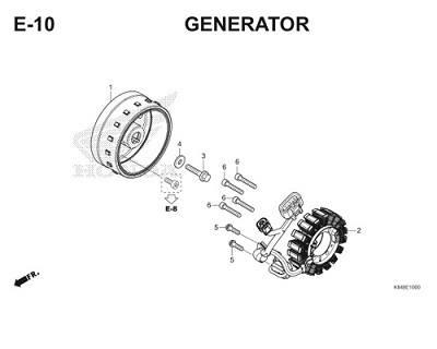 E10 Generator Thumb