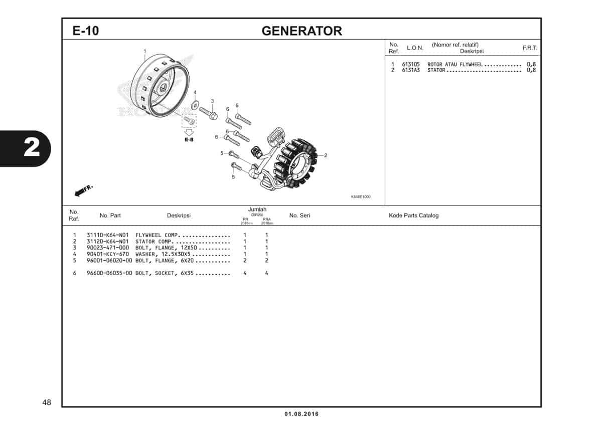 E10 Generator