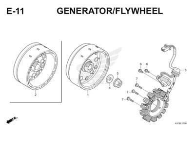 E11 Generator Fly Wheel Katalog Blade K47 Thumb