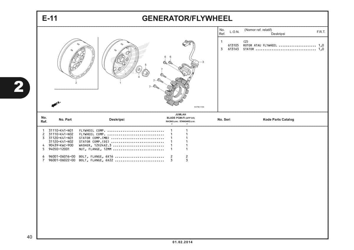 E11 Generator Fly Wheel Katalog Blade K47