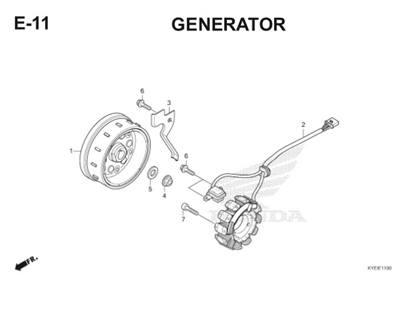 E11 Generator Thumb