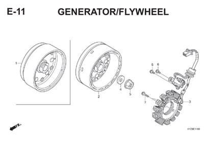 E11 Generator Wheel Thumb