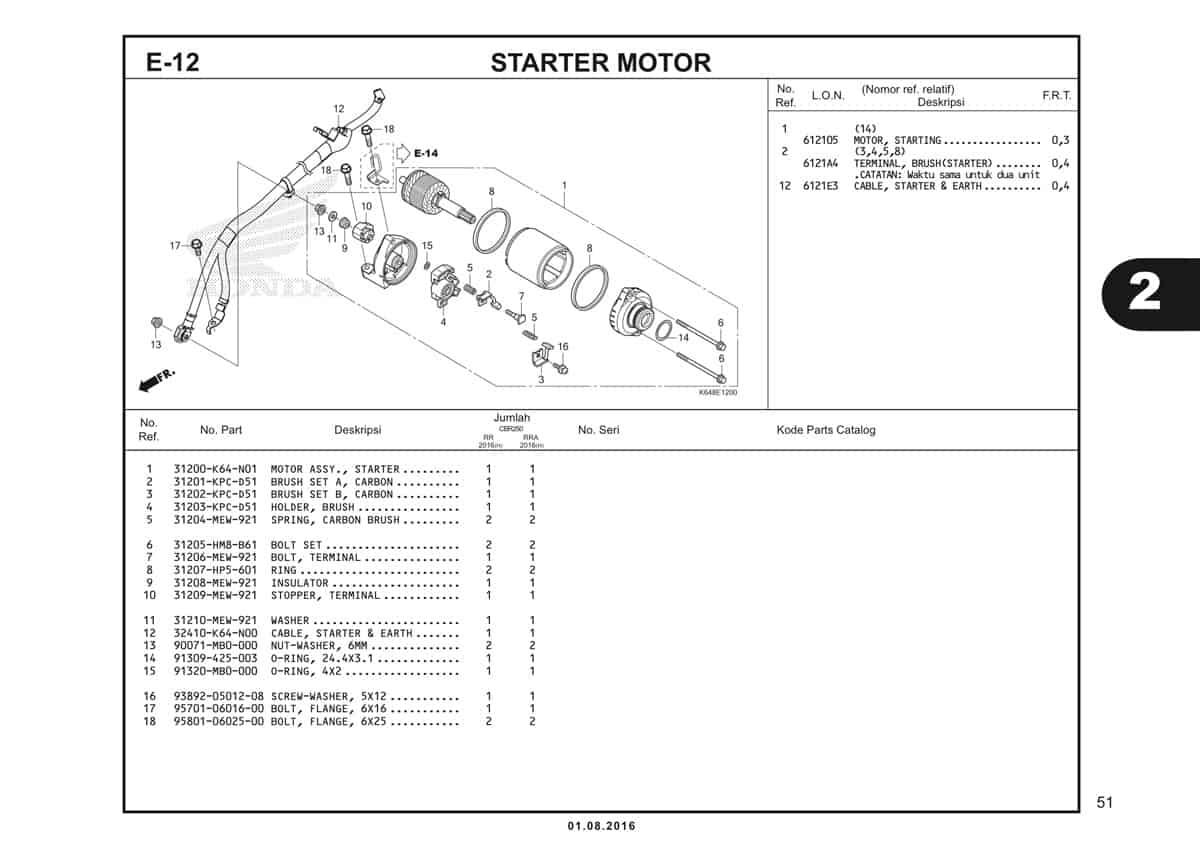 E12 Starter Motor
