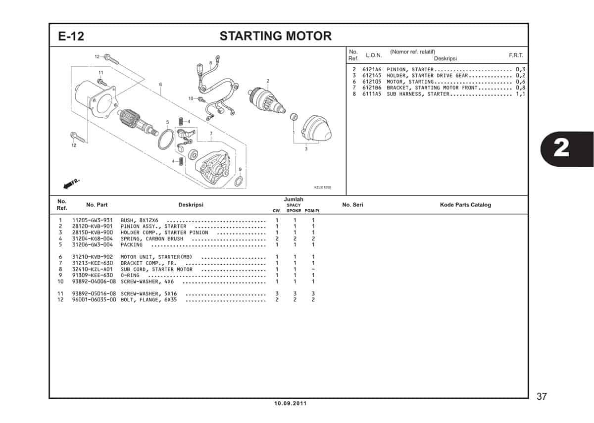 E12 Starting Motor