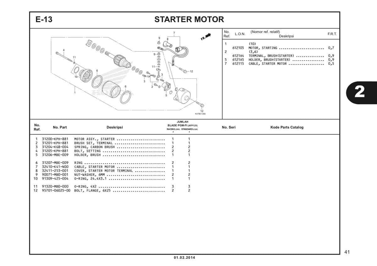 E13 Starter Motor Katalog Blade K47
