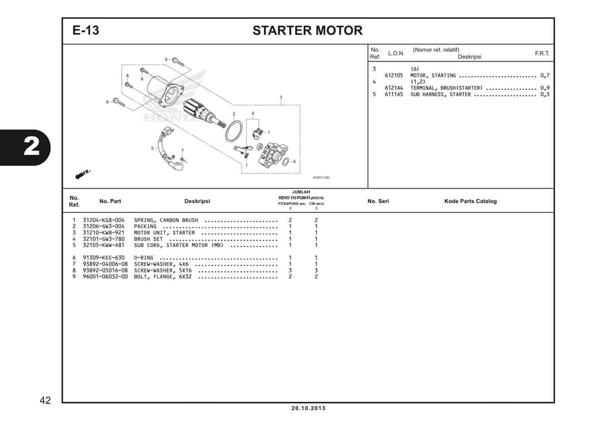 E13 Starting Motor