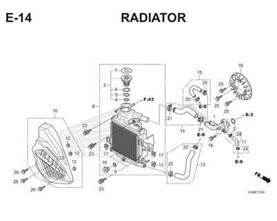 e14 radiator thumb