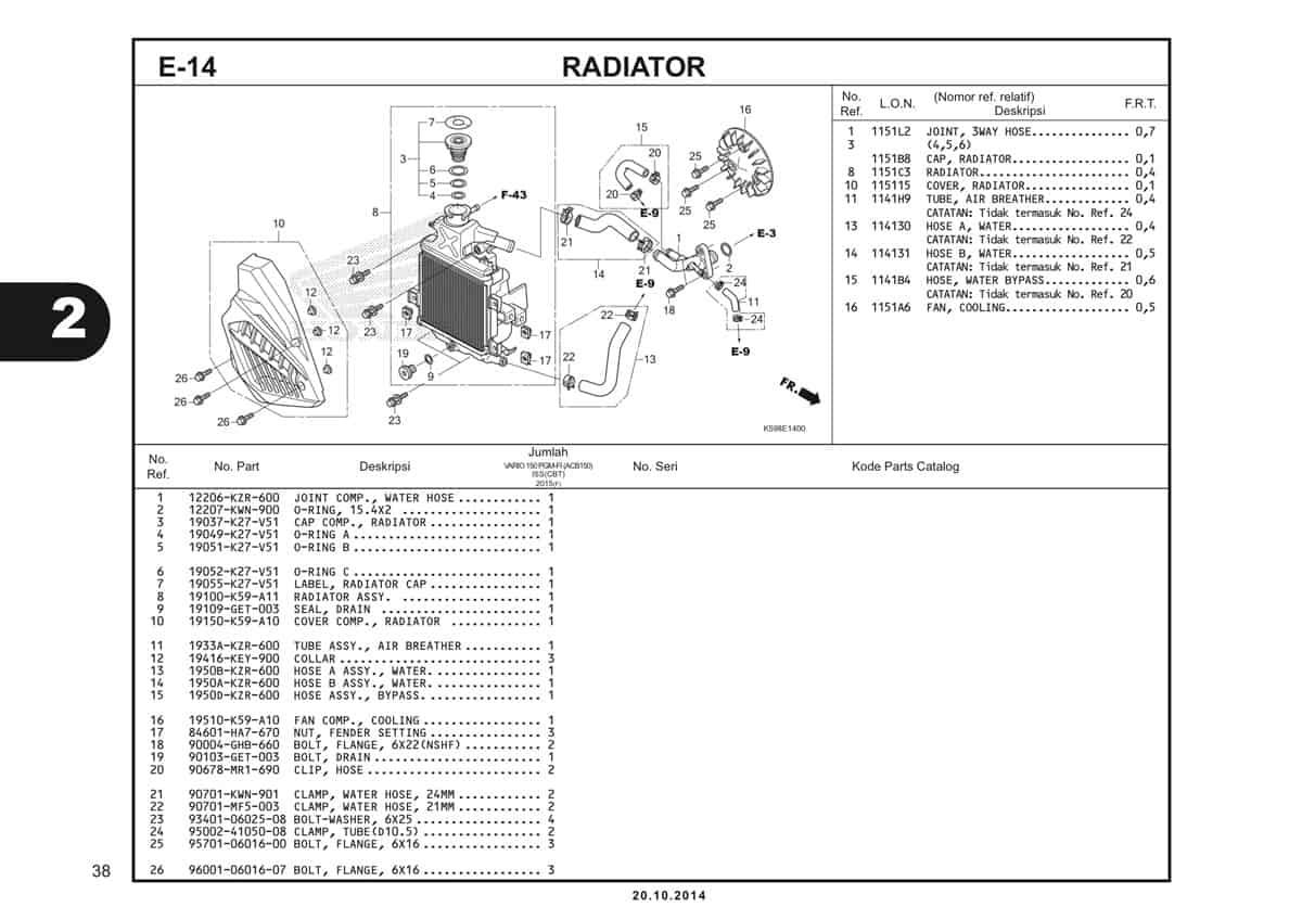 E14 Radiator