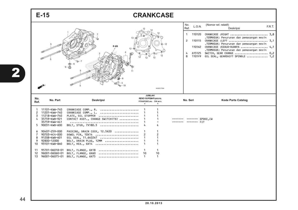 E15 Crankcase