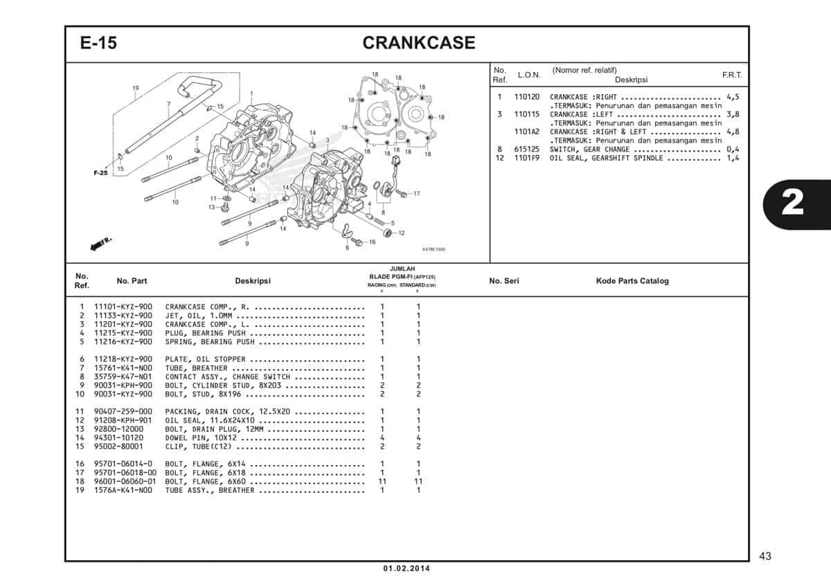E15 Crankcase Katalog Blade K47