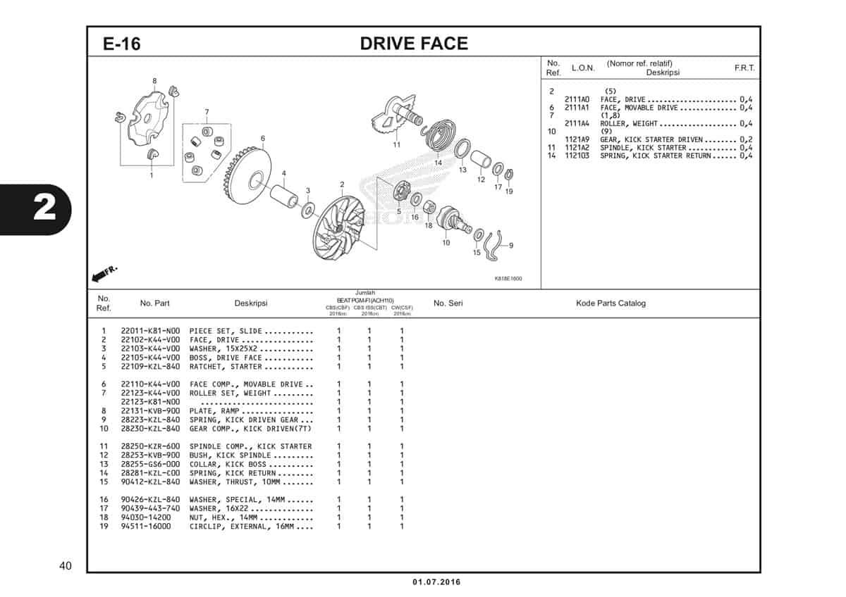 E16 Drive Face
