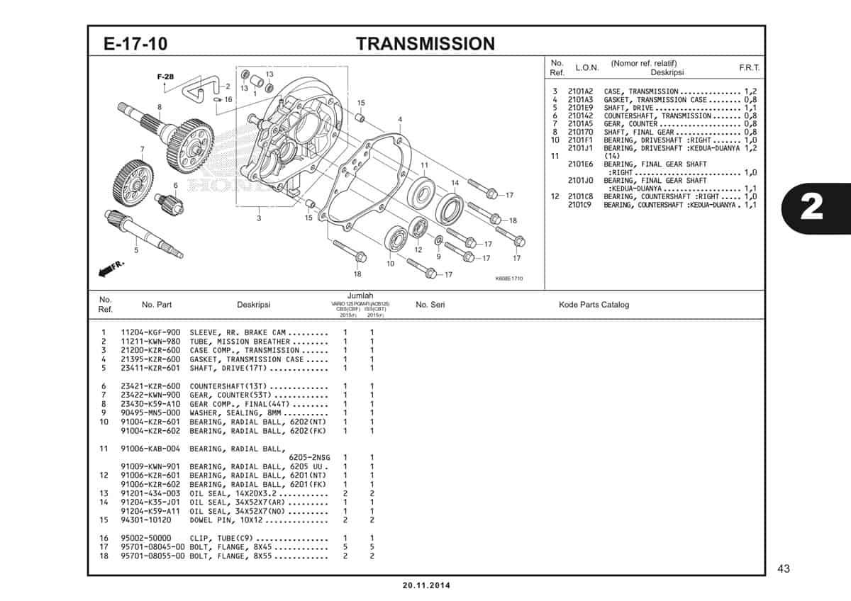 E17 10 Transmission