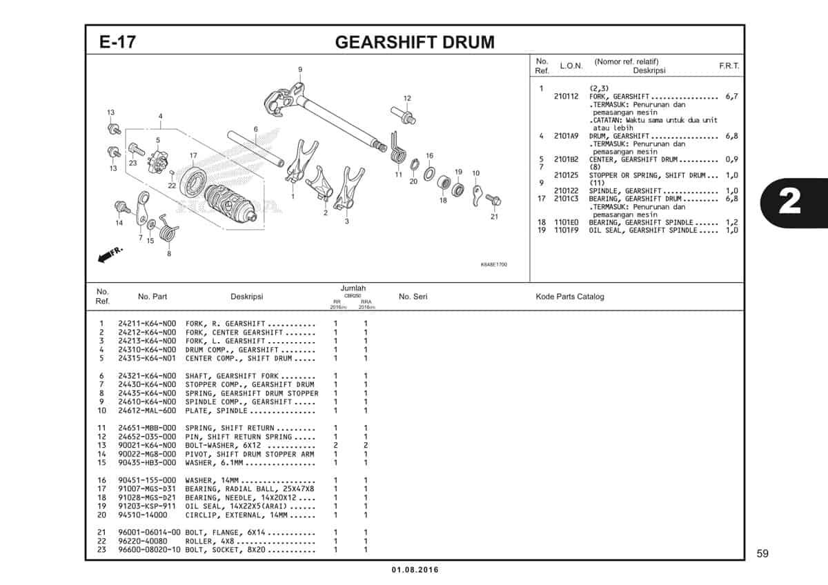 E17 Gearshift Drum
