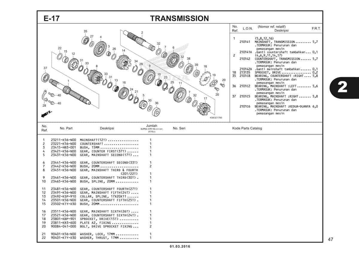 E17 Transmission 1