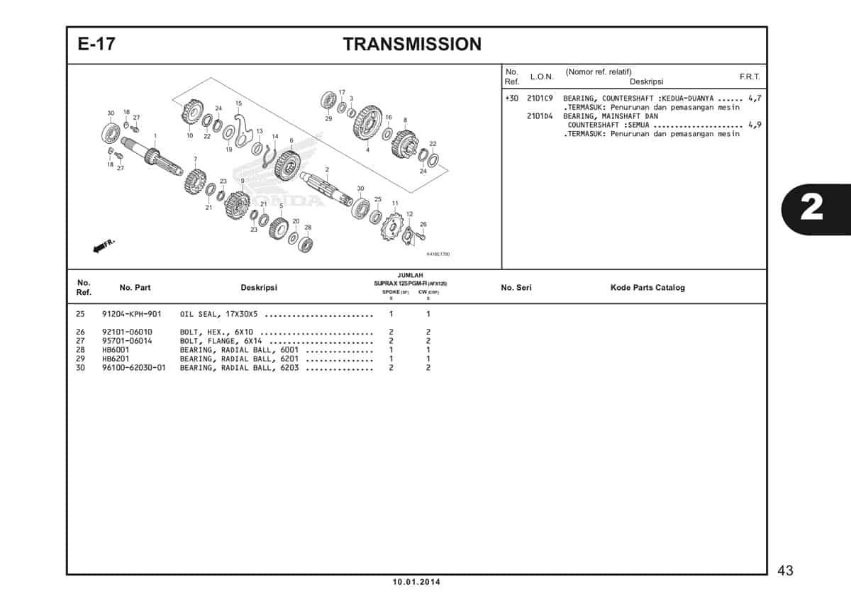 E17 Transmission 2