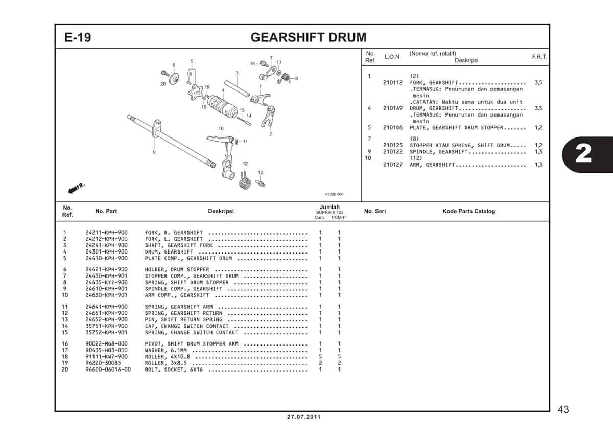 E19 Gearshift Drum