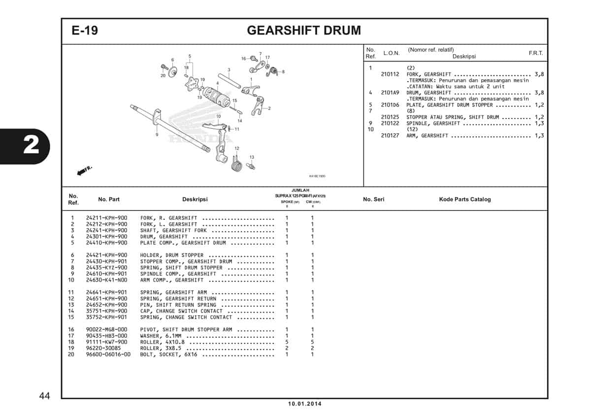 E19 Gearshift Drum