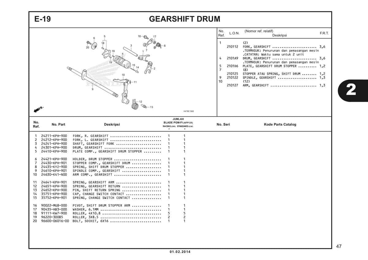 E19 Gearshit Drum Katalog Blade K47