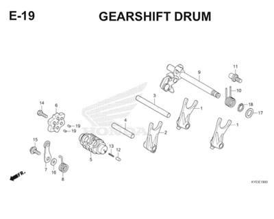 E19 Gearshit Drum Thumb