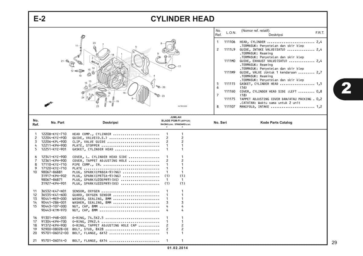 E2 Cylinder Head Katalog Blade K47 1