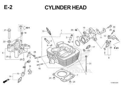 E2 Cylinder Head Thumb