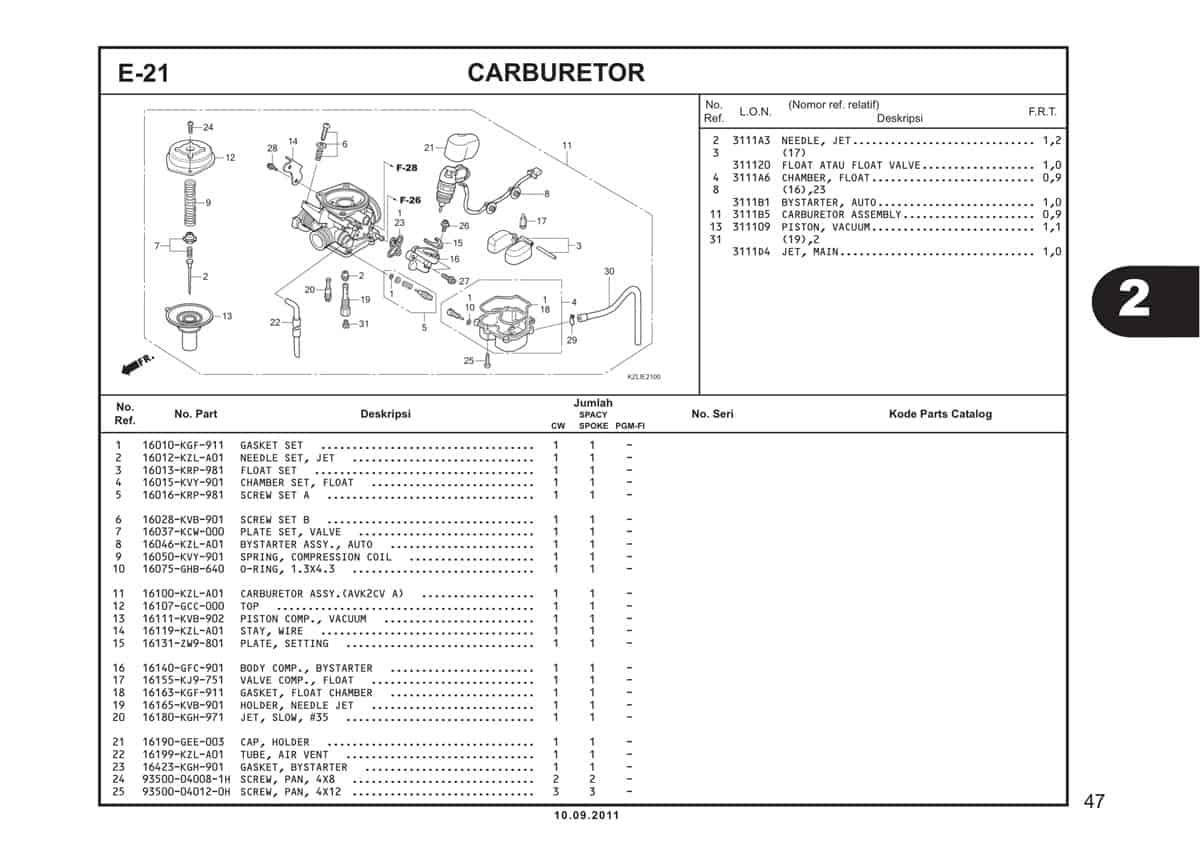 E21 Carburetor 1