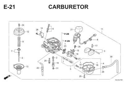 E21 Carburetor Thumb