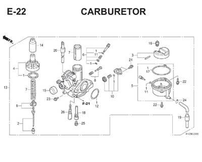 E22 Carburetor Thumb