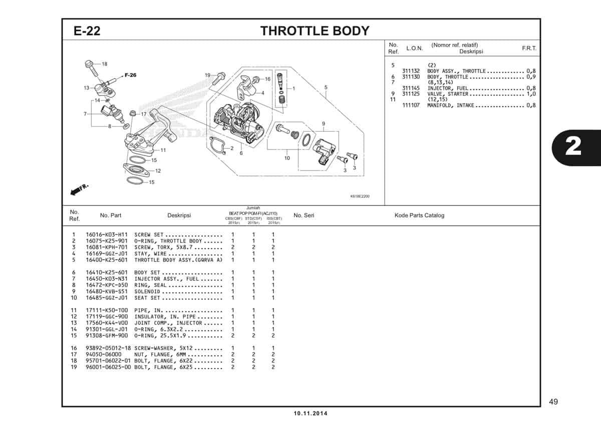 E22 Throttle Body