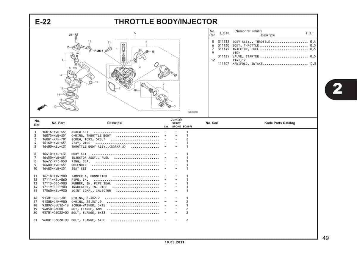 E22 Throttle Body Injector