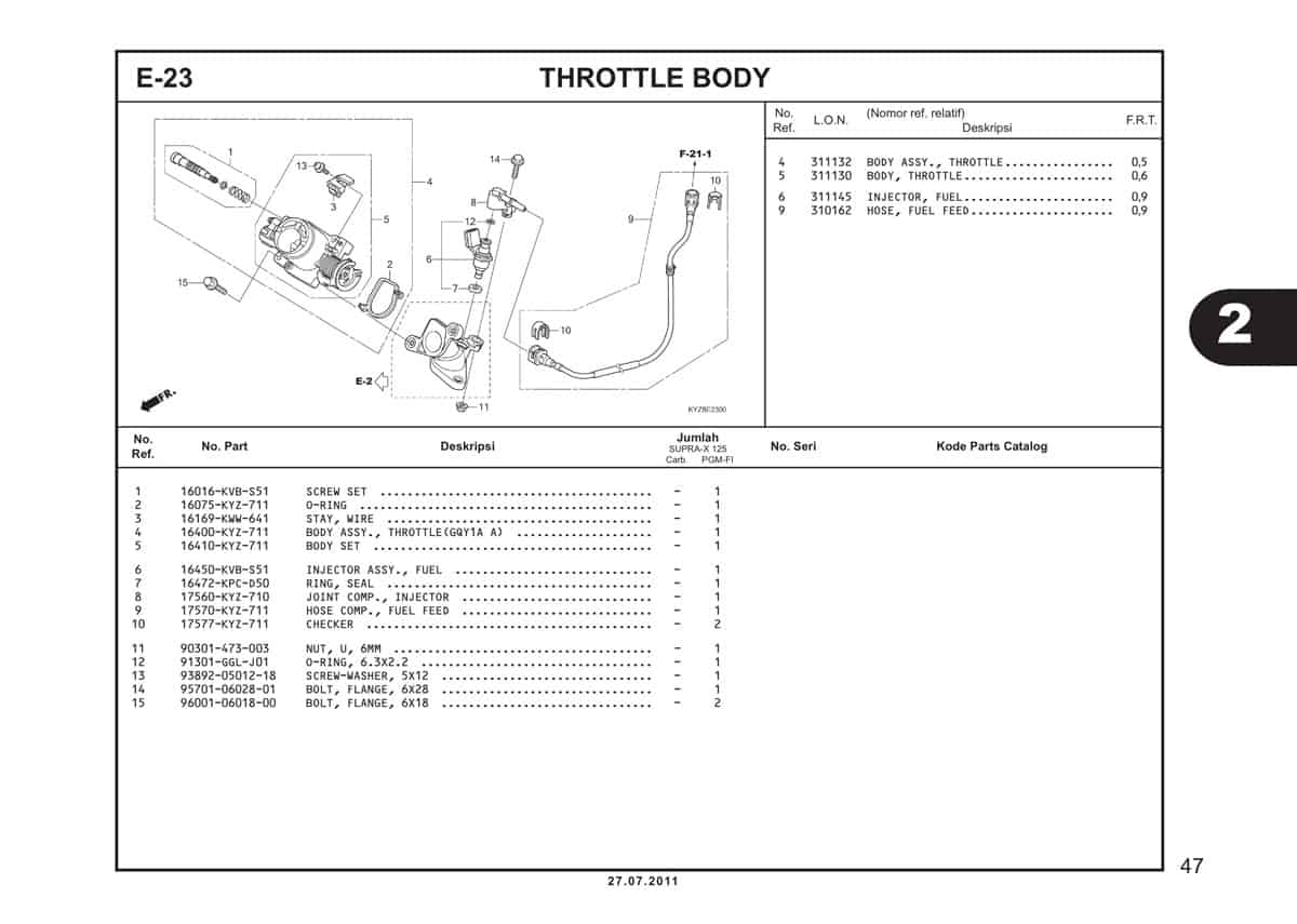 E23 Throttle Body