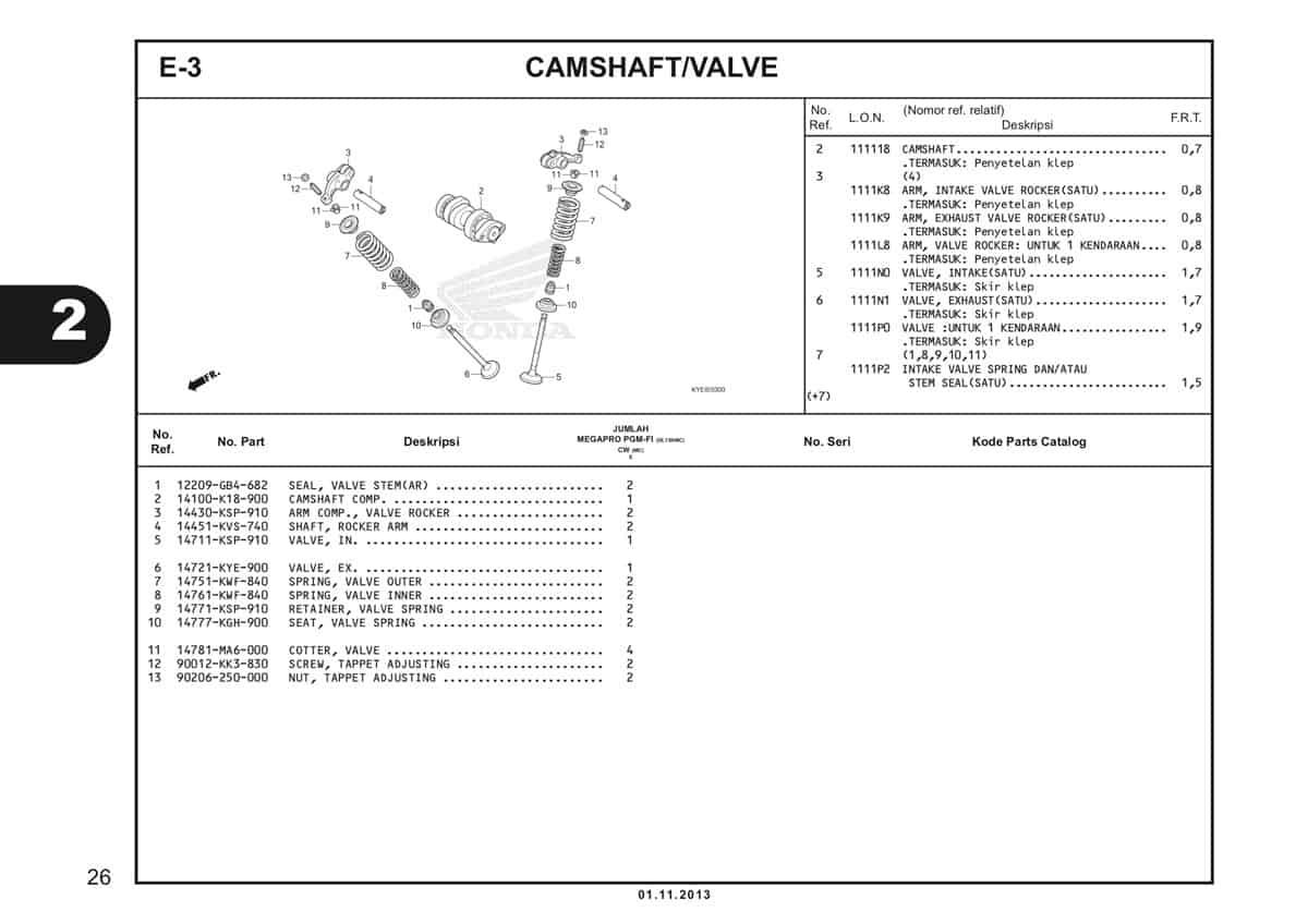 E3 Camshaft Valve 1