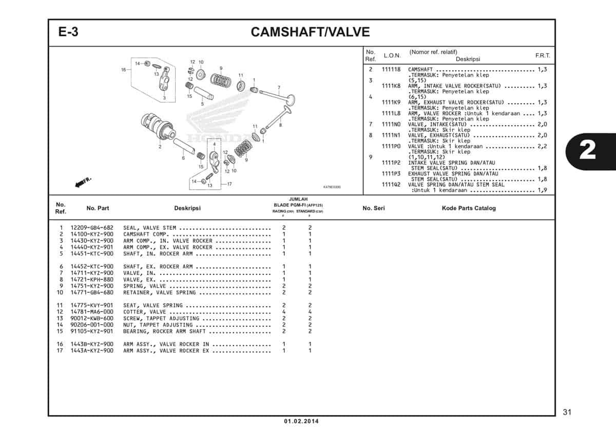 E3 Camshaft Valve Katalog Blade K47